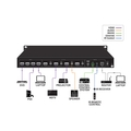 Video Matrix Switcher 4x4, 8x8, HDMI 2.0, 4K 60HZ 4:4:4, HDR, Audio